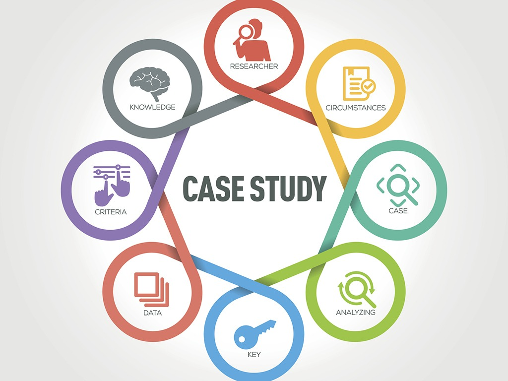 Case studies comprehending the power of digital marketing ...